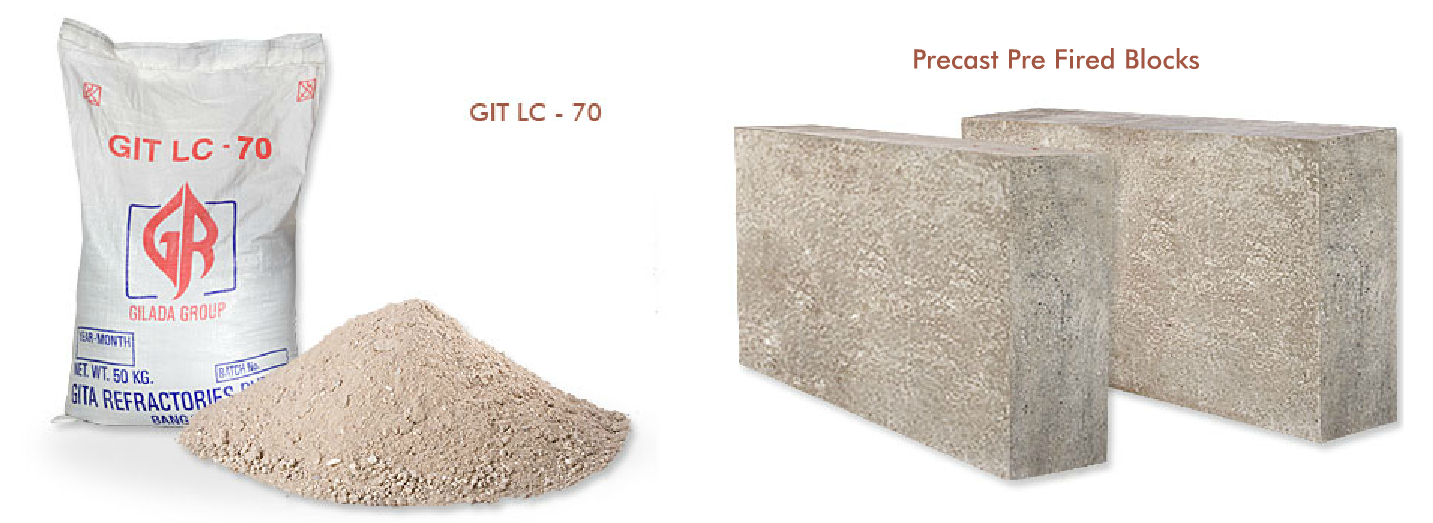low cement castables for rotary kiln